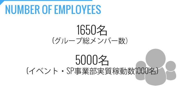 08-DPOPS-COMPANY-NUMBER-OF-EMPLOYEES