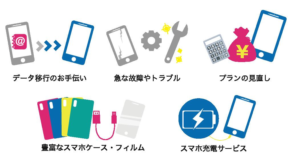 UQスポット イオンモール北戸田 格安SIM