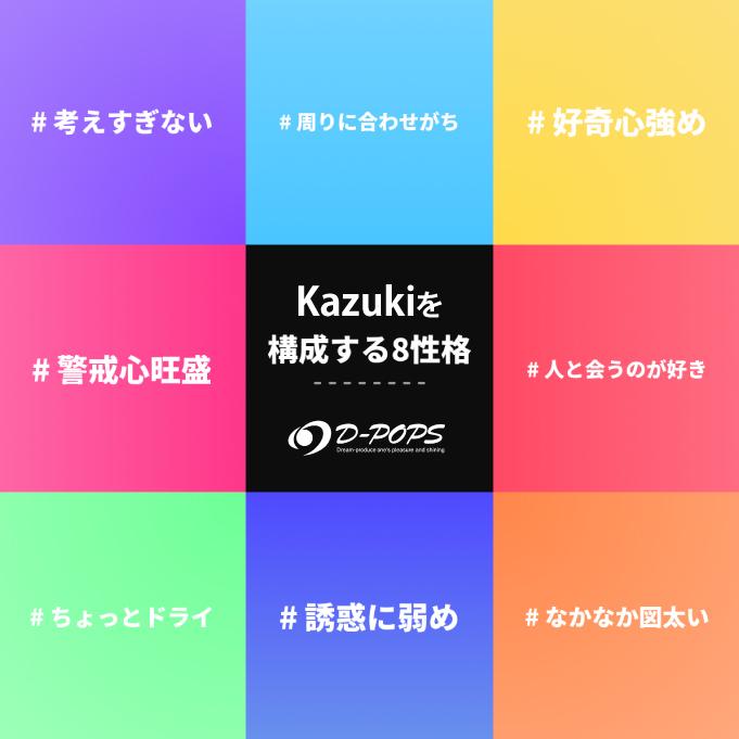 kazuki-mgram