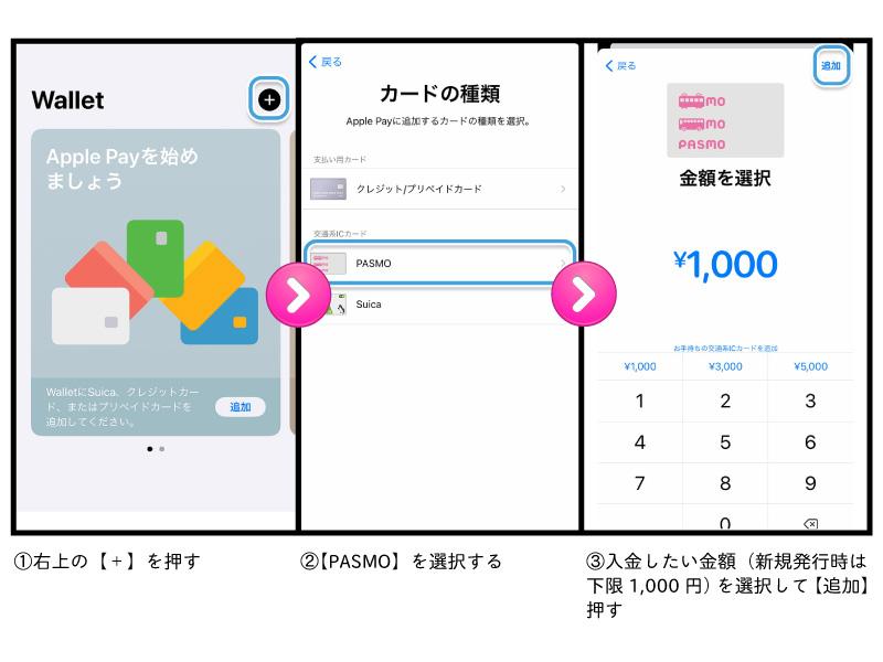 モバイルPASMO(パスモ) ウォレットアプリでパスモ新規発行