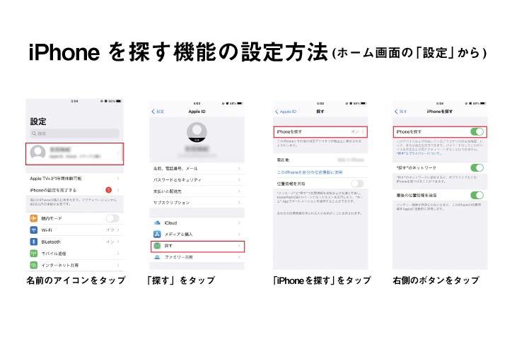 楽天モバイル eSIM iPhoneアクティベート