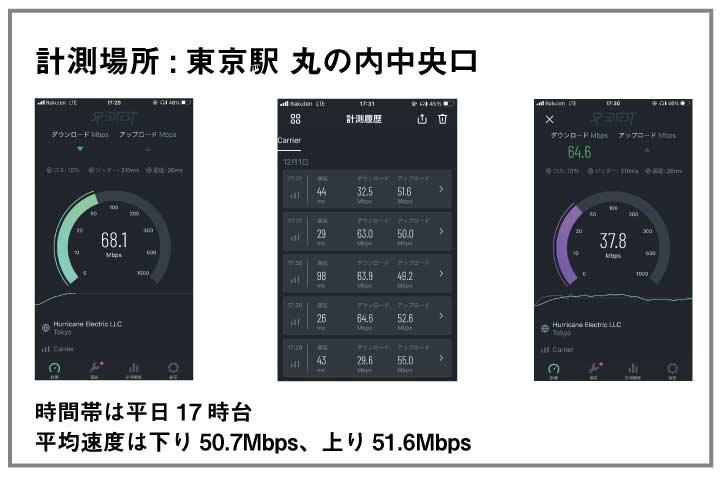 楽天モバイル スピードテスト_4