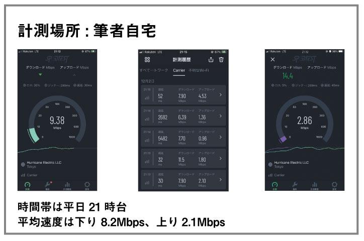 楽天モバイル スピードテスト_5