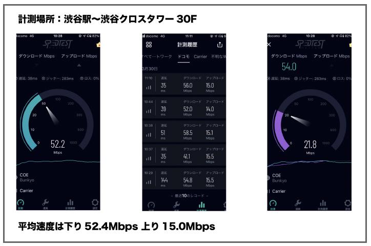 BIGLOBEモバイル 通信速度_2