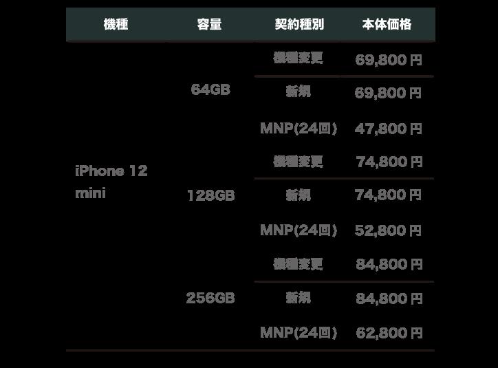 楽天モバイル iPhone12 mini 価格