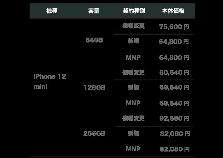 ワイモバイル iPhone12  mini 価格